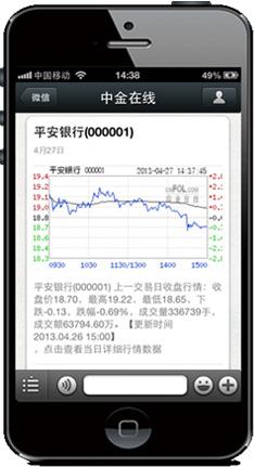 发送股票代码给中金在线微信